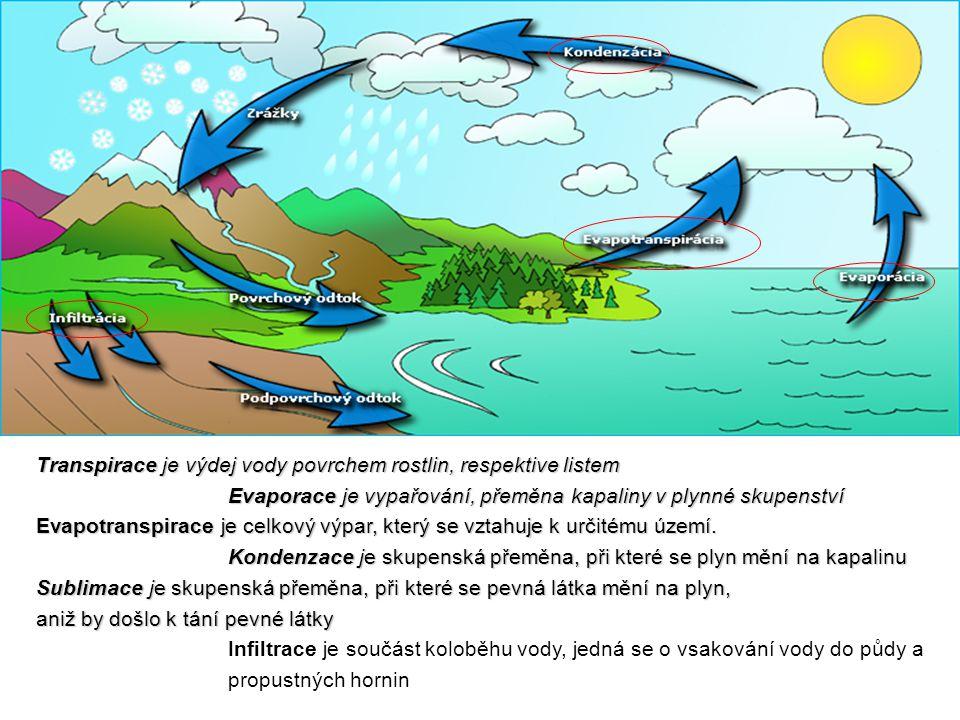 Transpirace je výdej vody povrchem rostlin, respektive listem Evaporace je vypařování, přeměna kapaliny v plynné skupenství Evapotranspirace je celkov
