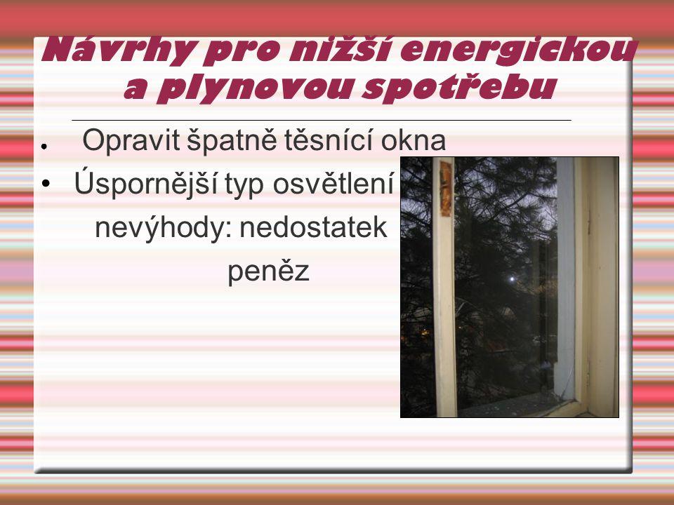 Návrhy pro nižší energickou a plynovou spotřebu ● Opravit špatně těsnící okna Úspornější typ osvětlení nevýhody: nedostatek peněz