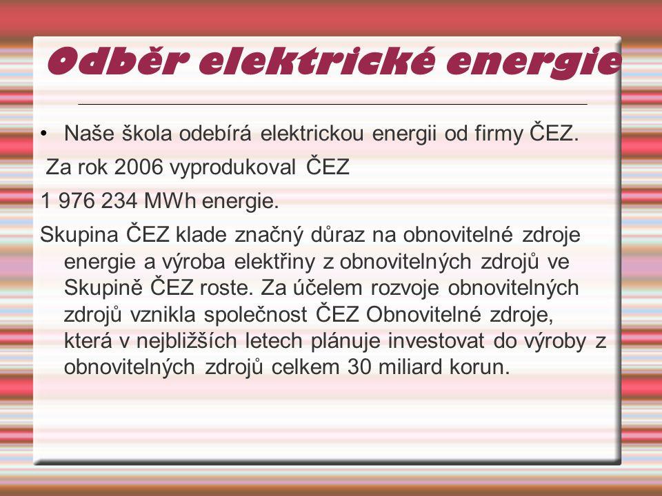 Odběr elektrické energie Naše škola odebírá elektrickou energii od firmy ČEZ. Za rok 2006 vyprodukoval ČEZ 1 976 234 MWh energie. Skupina ČEZ klade zn