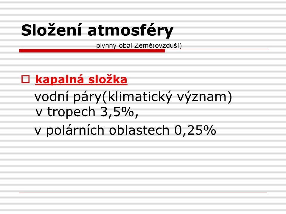 Složení atmosféry  kapalná složka vodní páry(klimatický význam) v tropech 3,5%, v polárních oblastech 0,25% plynný obal Země(ovzduší)
