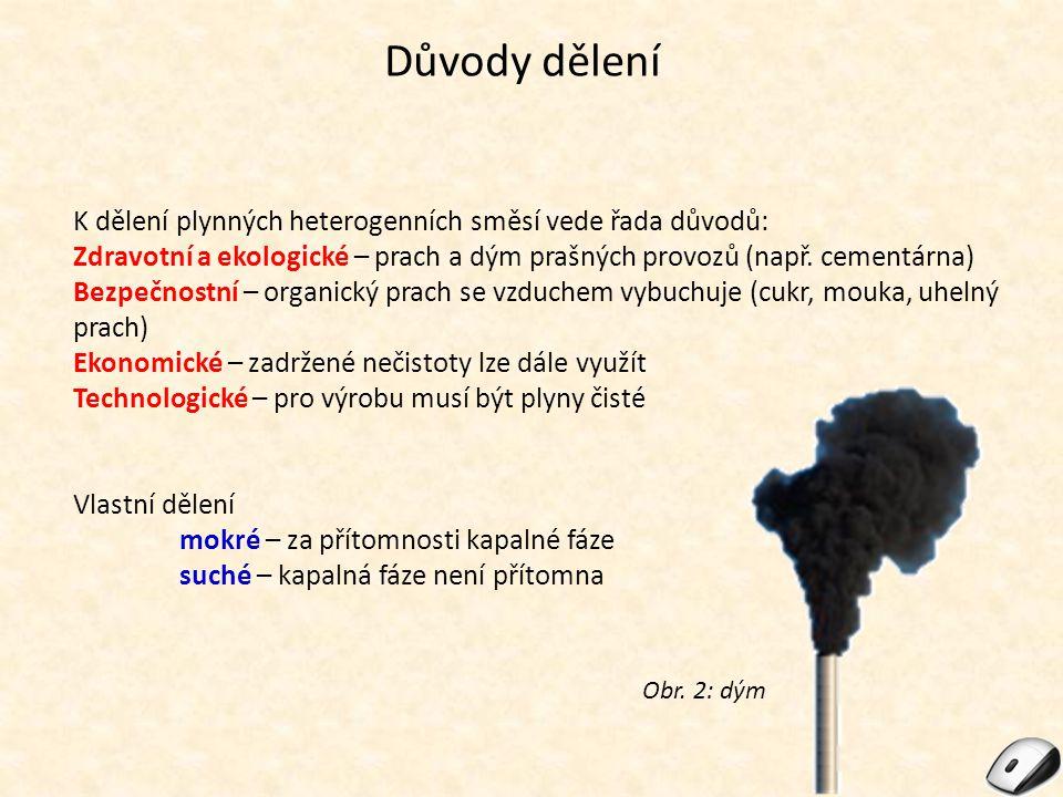 Důvody dělení K dělení plynných heterogenních směsí vede řada důvodů: Zdravotní a ekologické – prach a dým prašných provozů (např. cementárna) Bezpečn