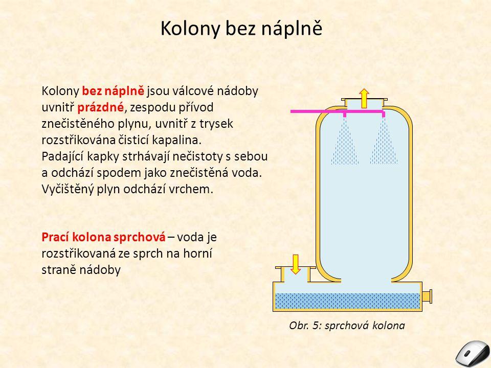 Kolona rozstřikovací Rozstřikovací kolona má stejný princip jako kolona sprchová, jen trysky jsou rozmístěny po celém objemu nádoby; je jich víc a proto je lepší pohlcování nečistot.