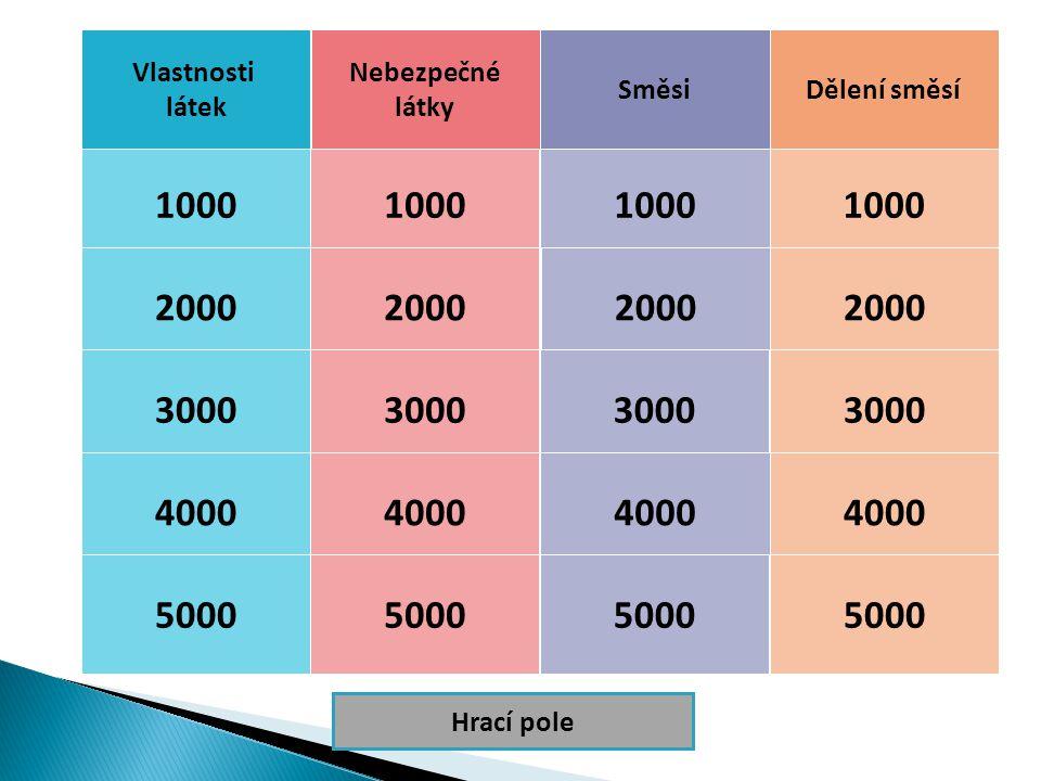 Hrací pole Směsi 1000 Roztoky mohou být: a) Pouze kapalné b) Kapalné nebo plynné c) Kapalné nebo pevné d) Pevné, kapalné a plynné