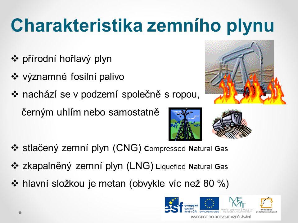  přírodní hořlavý plyn  významné fosilní palivo  nachází se v podzemí společně s ropou, černým uhlím nebo samostatně  stlačený zemní plyn (CNG) Co