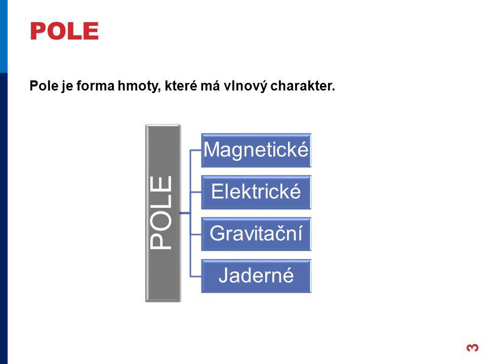 POLE Pole je forma hmoty, které má vlnový charakter.