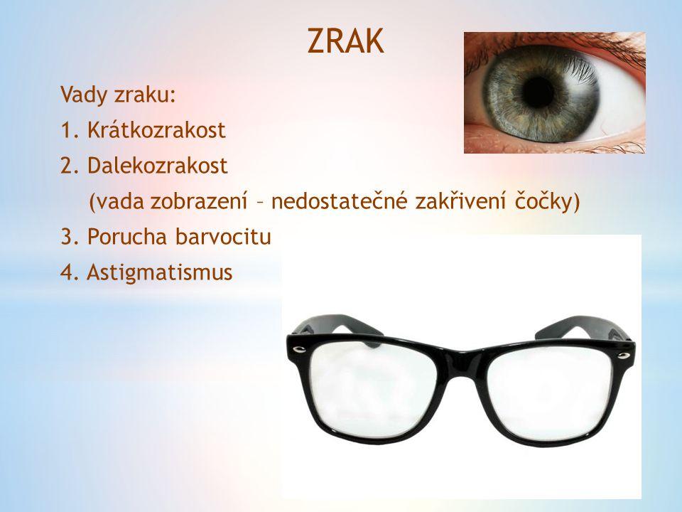ZRAK Vady zraku: 1. Krátkozrakost 2. Dalekozrakost (vada zobrazení – nedostatečné zakřivení čočky) 3. Porucha barvocitu 4. Astigmatismus