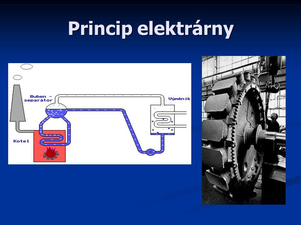 Elektrická energie V současnosti nejvíce strojů a nástrojů pohání elektrická energie. V současnosti nejvíce strojů a nástrojů pohání elektrická energi