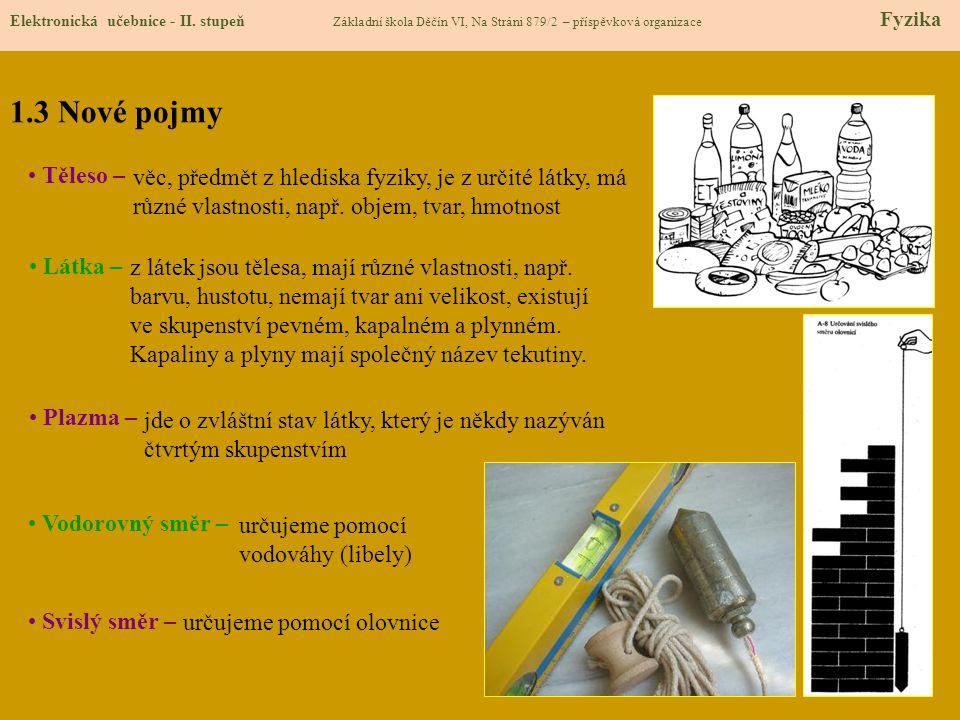 1.4 Výklad nového učiva Elektronická učebnice - II.