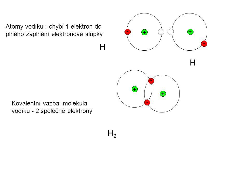 + - + - + - + - H2H2 H H Kovalentní vazba: molekula vodíku - 2 společné elektrony Atomy vodíku - chybí 1 elektron do plného zaplnění elektronové slupky