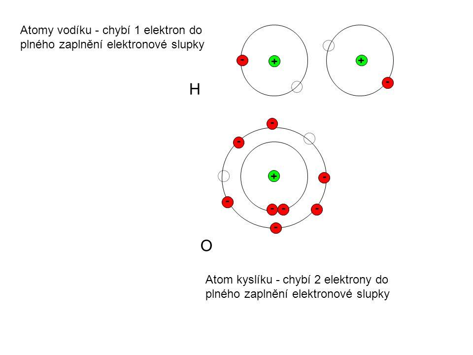 + - + -- - - - - - - + - H O Atom kyslíku - chybí 2 elektrony do plného zaplnění elektronové slupky Atomy vodíku - chybí 1 elektron do plného zaplnění elektronové slupky