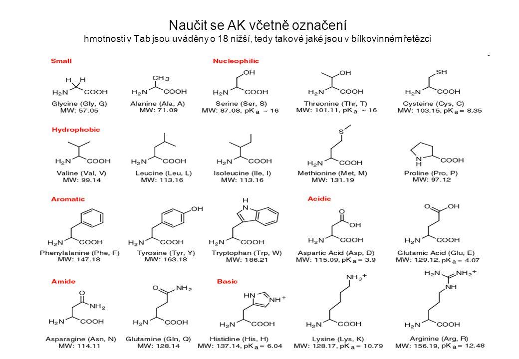 Naučit se AK včetně označení hmotnosti v Tab jsou uváděny o 18 nižší, tedy takové jaké jsou v bílkovinném řetězci