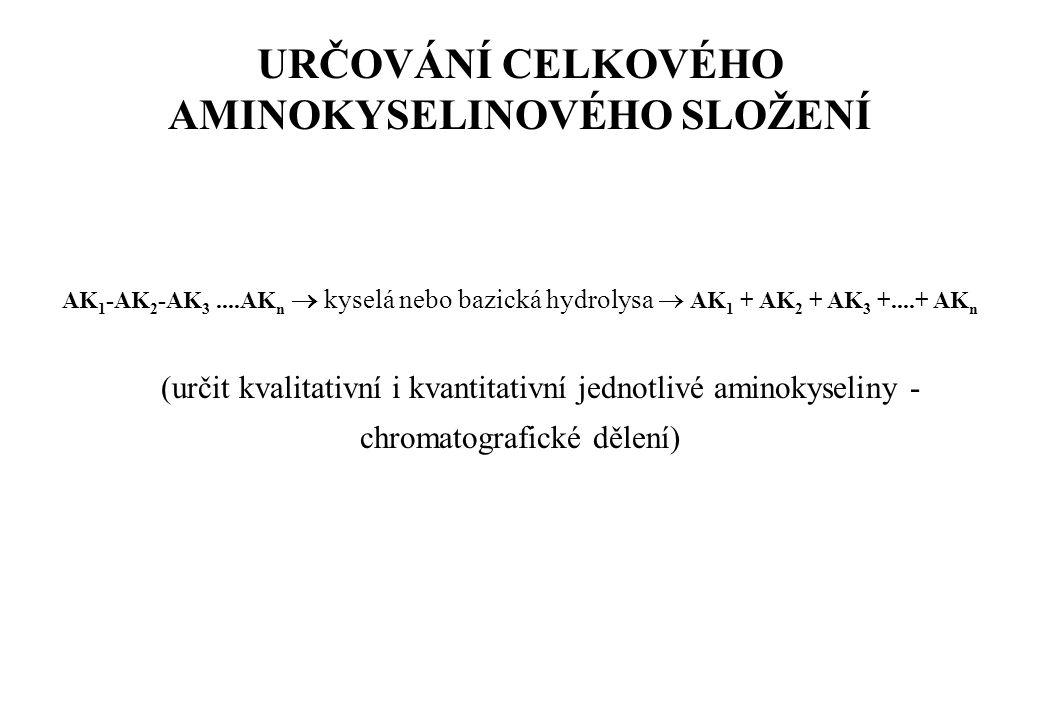 URČOVÁNÍ CELKOVÉHO AMINOKYSELINOVÉHO SLOŽENÍ AK 1 -AK 2 -AK 3....AK n  kyselá nebo bazická hydrolysa  AK 1 + AK 2 + AK 3 +....+ AK n (určit kvalitat