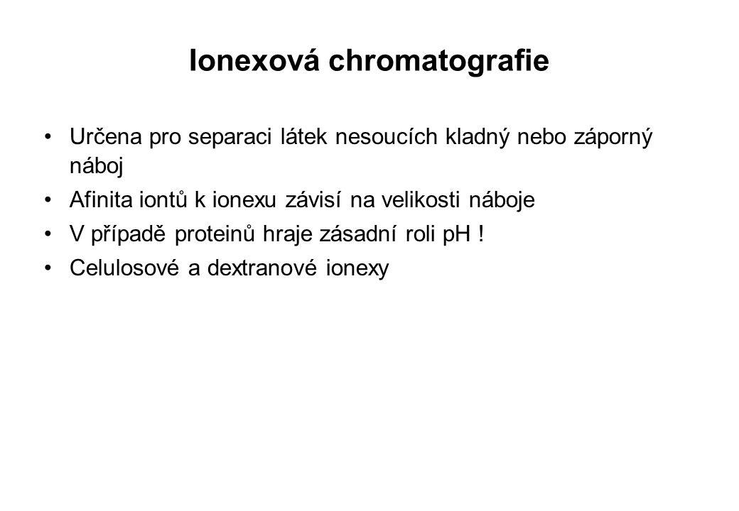 Ionexová chromatografie Určena pro separaci látek nesoucích kladný nebo záporný náboj Afinita iontů k ionexu závisí na velikosti náboje V případě prot