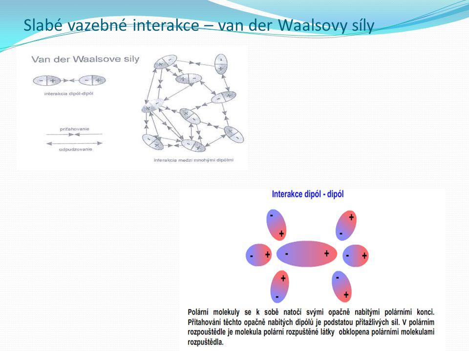 Slabé vazebné interakce – van der Waalsovy síly