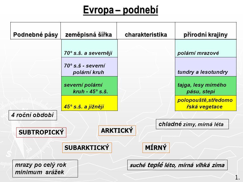 Evropa – podnebí 1. polární mrazové tundry a lesotundry tajga, lesy mírného pásu, stepi polopouště,středomo řská vegetace Podnebné pásy zeměpisná šířk