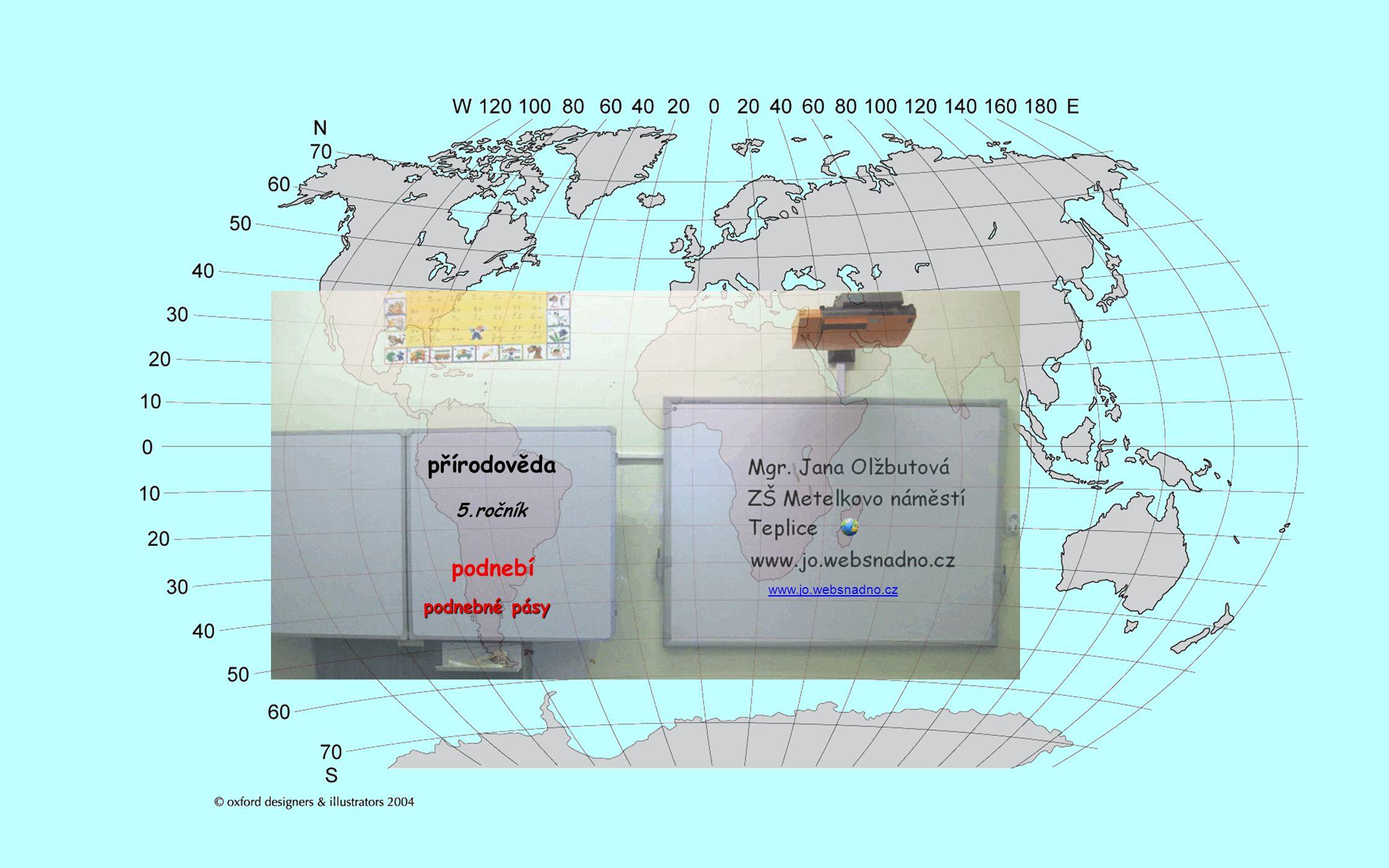 podnebí přírodověda 5.ročník www.jo.websnadno.cz podnebné pásy
