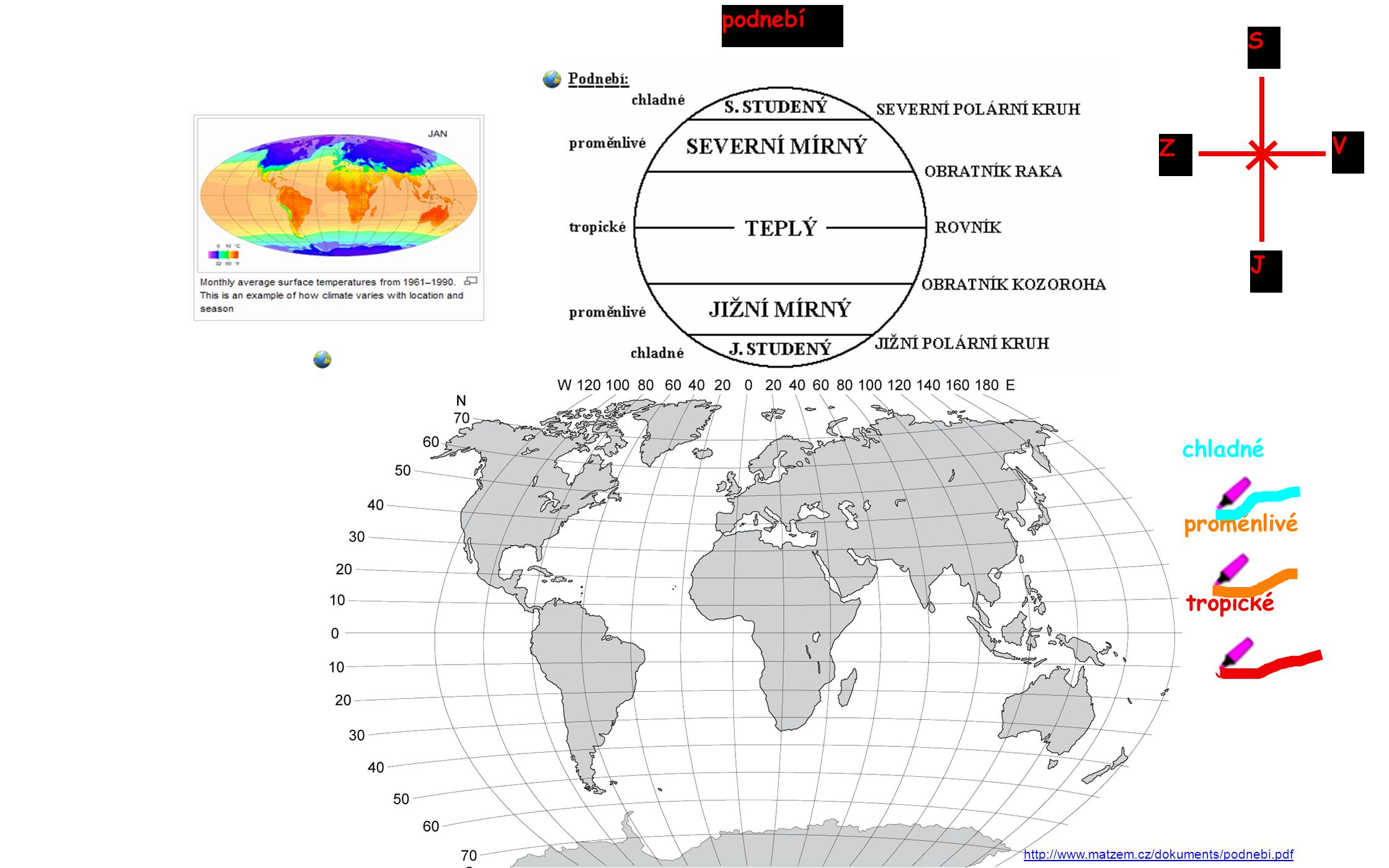 podnebí http://www.matzem.cz/dokuments/podnebi.pdf S J V Z chladné proměnlivé tropické