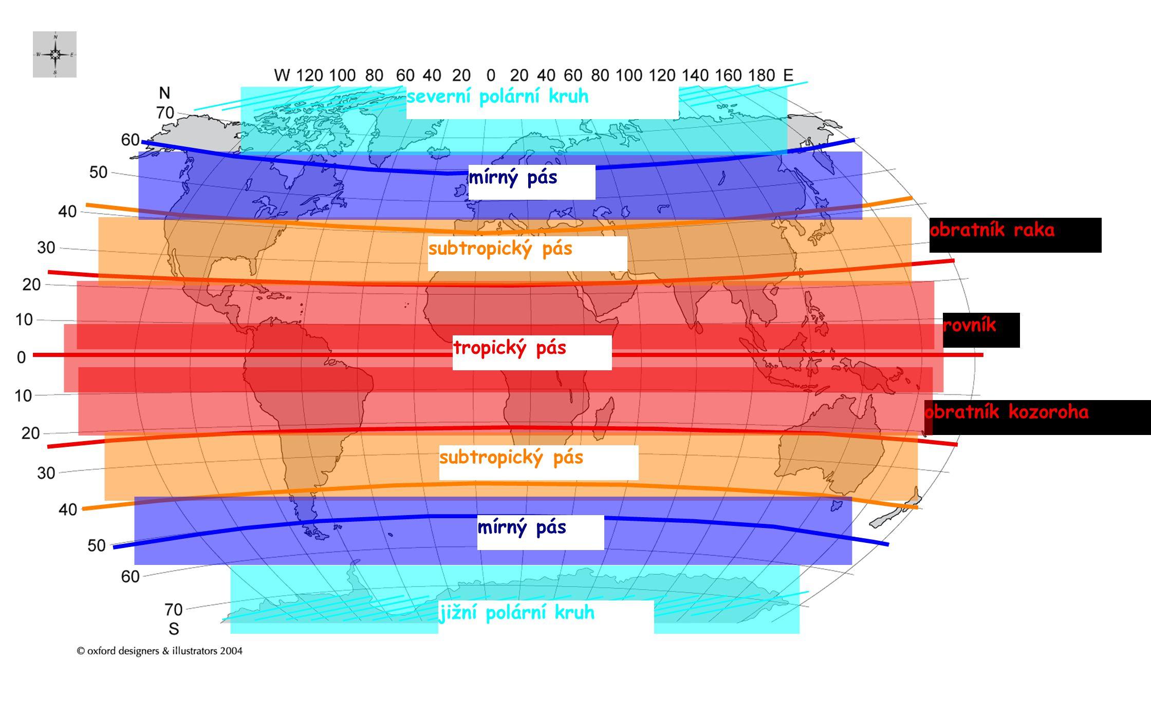 rovník obratník raka obratník kozoroha tropický pás subtropický pás mírný pás jižní polární kruh severní polární kruh