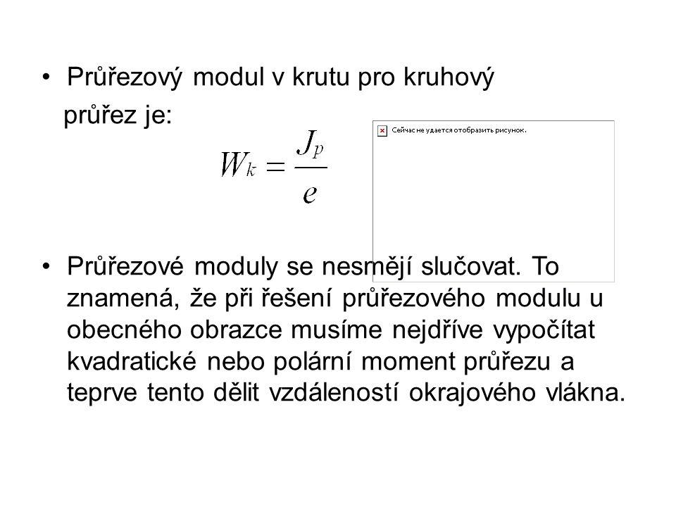 Průřezové moduly v ohybu základních geometrických obrazců  Čtverec x y a