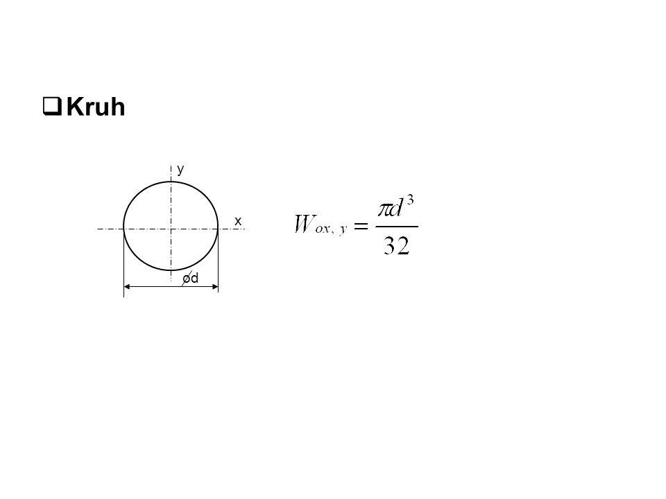 Kontrolní otázky: 1.Jaký je vzorec pro průřezový modul v ohybu.