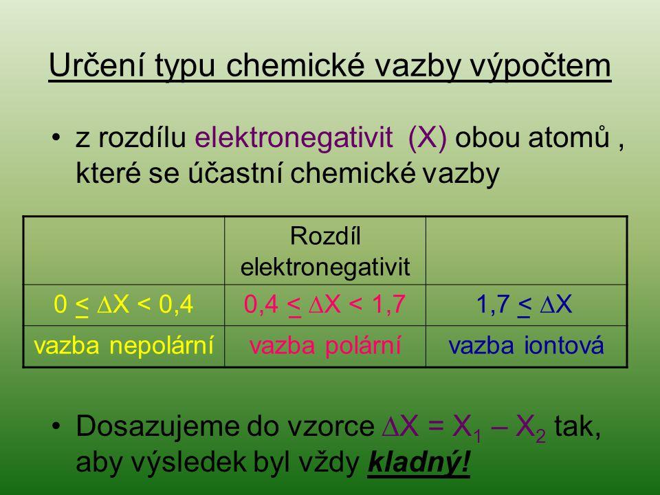 Určení typu chemické vazby výpočtem z rozdílu elektronegativit (X) obou atomů, které se účastní chemické vazby Dosazujeme do vzorce ∆X = X 1 – X 2 tak
