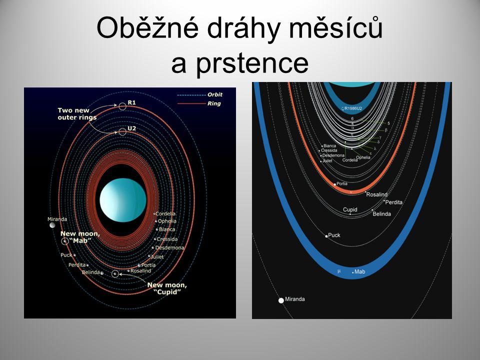 Oběžné dráhy měsíců a prstence