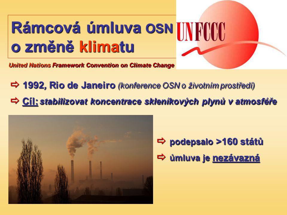 Rámcová úmluva OSN o změně klimatu  1992, Rio de Janeiro (konference OSN o životním prostředí)  Cíl: stabilizovat koncentrace skleníkových plynů v atmosféře United Nations Framework Convention on Climate Change  podepsalo >160 států  úmluva je nezávazná