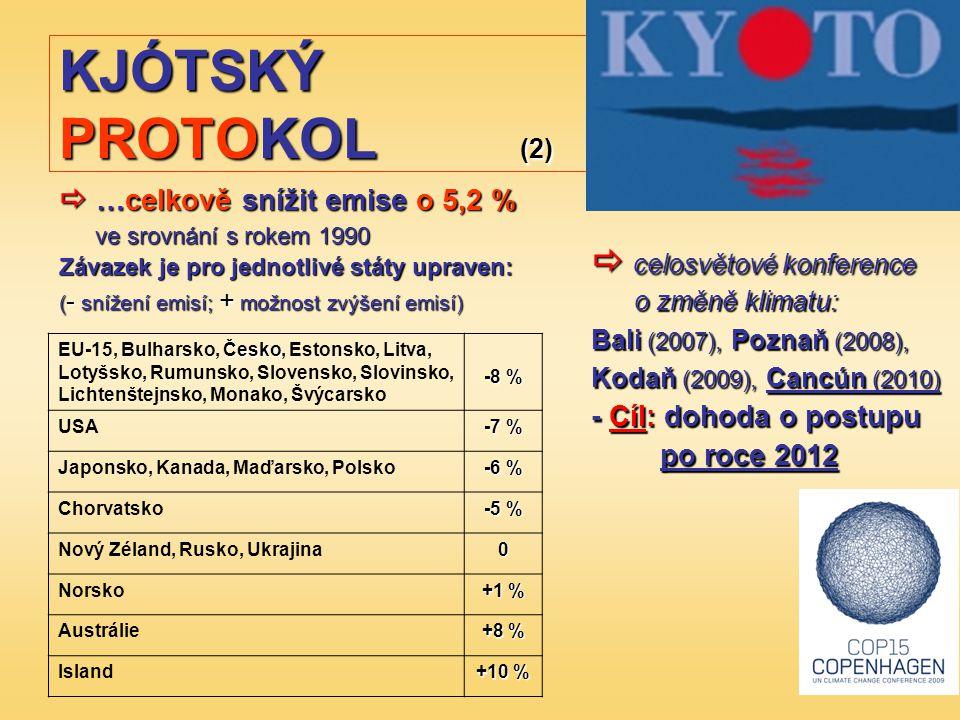 KJÓTSKÝ PROTOKOL (2)  …celkově snížit emise o 5,2 % ve srovnání s rokem 1990 Závazek je pro jednotlivé státy upraven: ( - snížení emisí; + možnost zvýšení emisí)  celosvětové konference o změně klimatu: o změně klimatu: Bali (2007), Poznaň (2008), Kodaň (2009), Cancún (2010) - Cíl: dohoda o postupu po roce 2012 po roce 2012 Česko EU-15, Bulharsko, Česko, Estonsko, Litva, Lotyšsko, Rumunsko, Slovensko, Slovinsko, Lichtenštejnsko, Monako, Švýcarsko -8 % USA -7 % Japonsko, Kanada, Maďarsko, Polsko -6 % Chorvatsko -5 % Nový Zéland, Rusko, Ukrajina0 Norsko +1 % Austrálie +8 % Island +10 %
