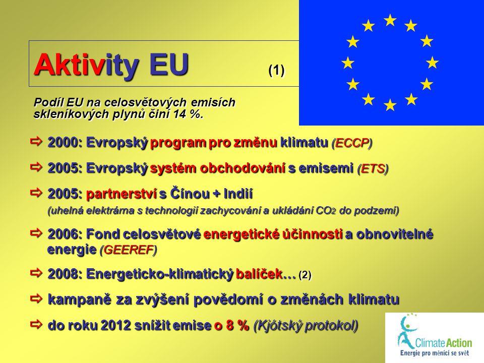 Aktivity EU (1)  2000: Evropský program pro změnu klimatu (ECCP)  2005: Evropský systém obchodování s emisemi (ETS)  2005: partnerství s Čínou + Indií (uhelná elektrárna s technologií zachycování a ukládání CO 2 do podzemí)  2006: Fond celosvětové energetické účinnosti a obnovitelné energie (GEEREF)  2008: Energeticko-klimatický balíček… (2)  kampaně za zvýšení povědomí o změnách klimatu  do roku 2012 snížit emise o 8 % (Kjótský protokol) Podíl EU na celosvětových emisích skleníkových plynů činí 14 %.