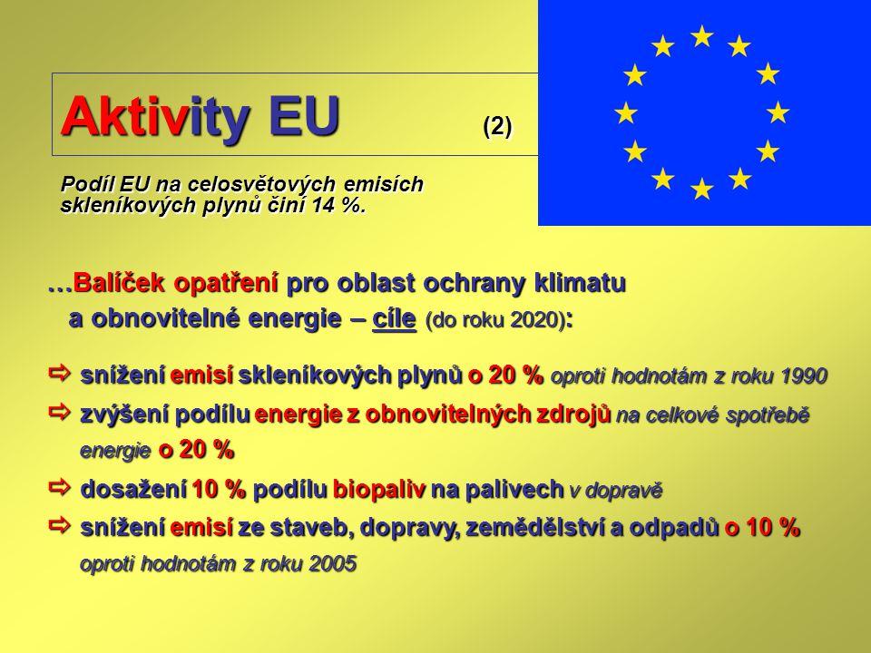 Aktivity EU (2) …Balíček opatření pro oblast ochrany klimatu a obnovitelné energie – cíle (do roku 2020) : a obnovitelné energie – cíle (do roku 2020) :  snížení emisí skleníkových plynů o 20 % oproti hodnotám z roku 1990  zvýšení podílu energie z obnovitelných zdrojů na celkové spotřebě energie o 20 %  dosažení 10 % podílu biopaliv na palivech v dopravě  snížení emisí ze staveb, dopravy, zemědělství a odpadů o 10 % oproti hodnotám z roku 2005 Podíl EU na celosvětových emisích skleníkových plynů činí 14 %.