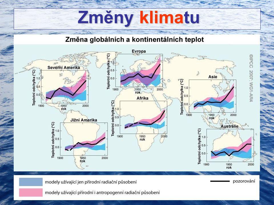 Změny klimatu Změny klimatu