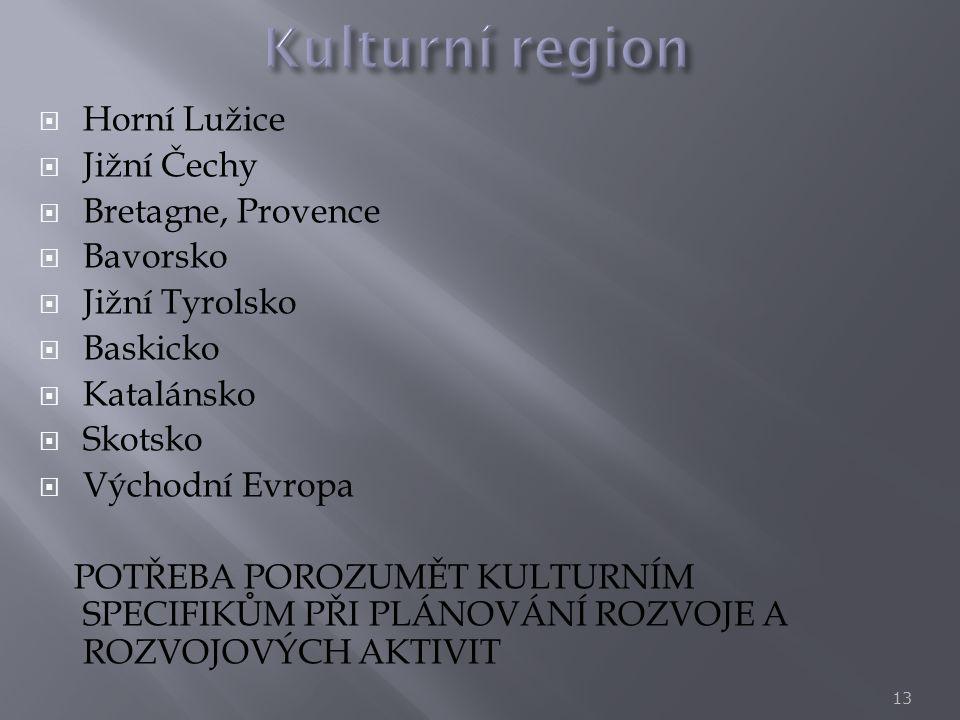 Horní Lužice  Jižní Čechy  Bretagne, Provence  Bavorsko  Jižní Tyrolsko  Baskicko  Katalánsko  Skotsko  Východní Evropa POTŘEBA POROZUMĚT KU