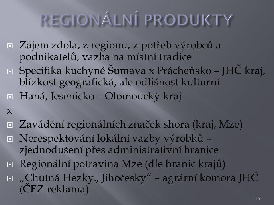  Zájem zdola, z regionu, z potřeb výrobců a podnikatelů, vazba na místní tradice  Specifika kuchyně Šumava x Prácheňsko – JHČ kraj, blízkost geograf