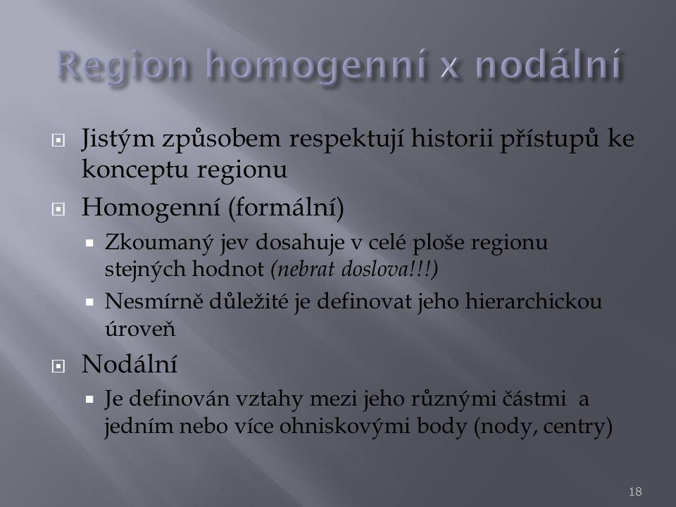  Jistým způsobem respektují historii přístupů ke konceptu regionu  Homogenní (formální)  Zkoumaný jev dosahuje v celé ploše regionu stejných hodnot