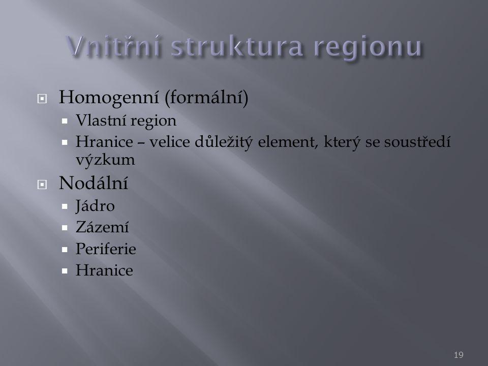  Homogenní (formální)  Vlastní region  Hranice – velice důležitý element, který se soustředí výzkum  Nodální  Jádro  Zázemí  Periferie  Hranic