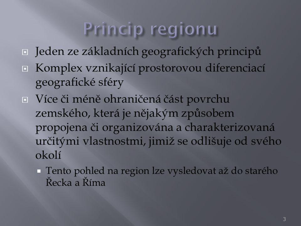  Hlavním cílem je  Pochopení nebo definice jedinečnosti nebo charakteru určitého regionu, který se skládá jak z přírodních tak humánních složek  Regionalizace území  Je také metodou či přístupem v rámci geografického výzkumu  Především v druhé polovině 19.