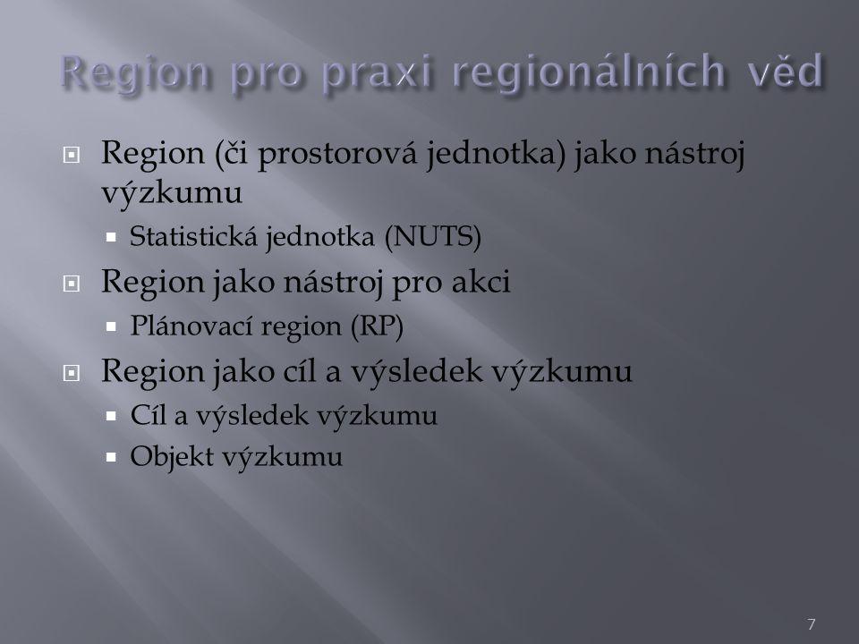  Region (či prostorová jednotka) jako nástroj výzkumu  Statistická jednotka (NUTS)  Region jako nástroj pro akci  Plánovací region (RP)  Region j