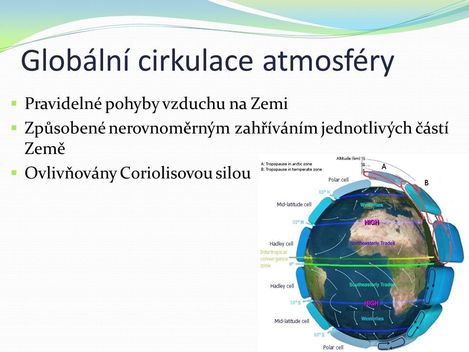 Globální cirkulace atmosféry  Pravidelné pohyby vzduchu na Zemi  Způsobené nerovnoměrným zahříváním jednotlivých částí Země  Ovlivňovány Coriolisovou silou