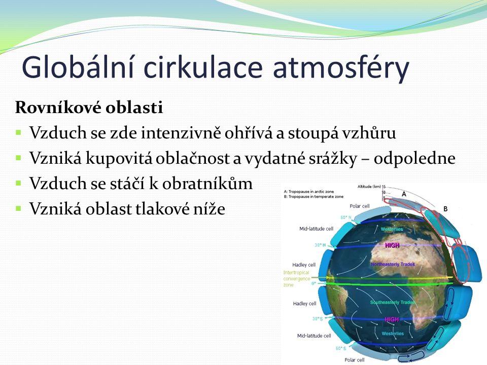 Globální cirkulace atmosféry Oblasti kolem obratníků  Vzduch klesá  Suchý klesající vzduch a jasné počasí způsobují vznik pouští  Vytváří se stabilní tlaková výše  Vzduch se vrací po povrchu zpět k rovníku – pasát Hedleyova buňka  Systém proudění vzduchu mezi rovníkem a obratníky