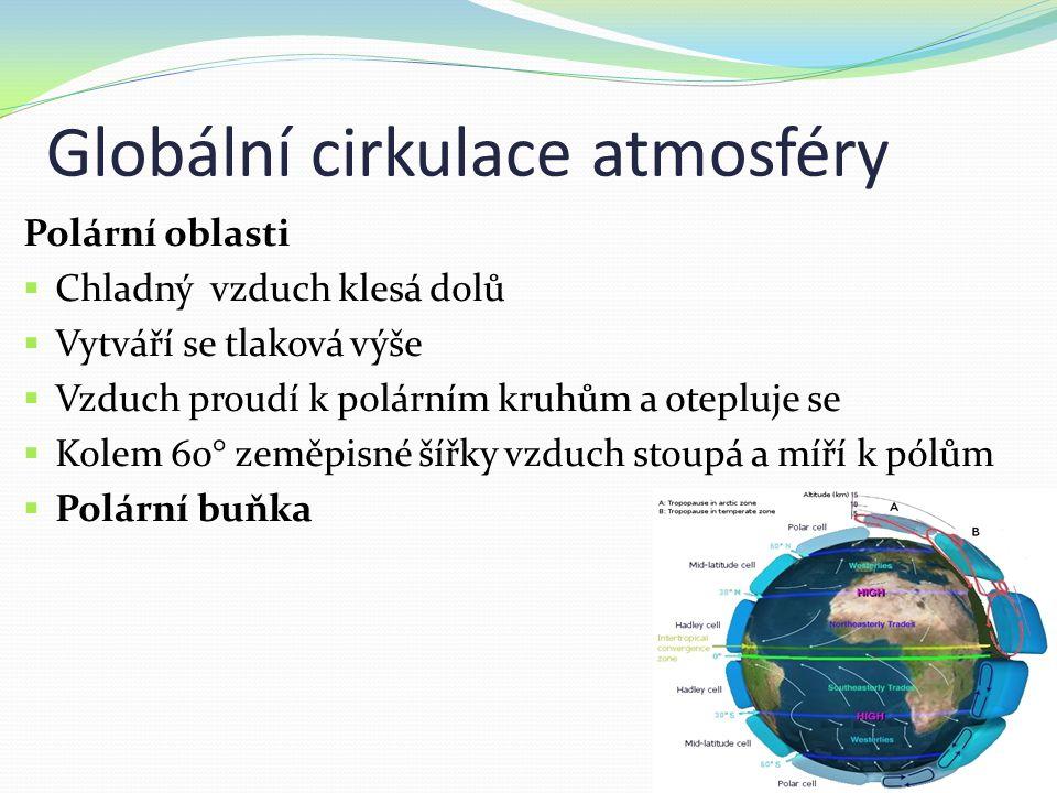Globální cirkulace atmosféry Polární oblasti  Chladný vzduch klesá dolů  Vytváří se tlaková výše  Vzduch proudí k polárním kruhům a otepluje se  Kolem 60° zeměpisné šířky vzduch stoupá a míří k pólům  Polární buňka