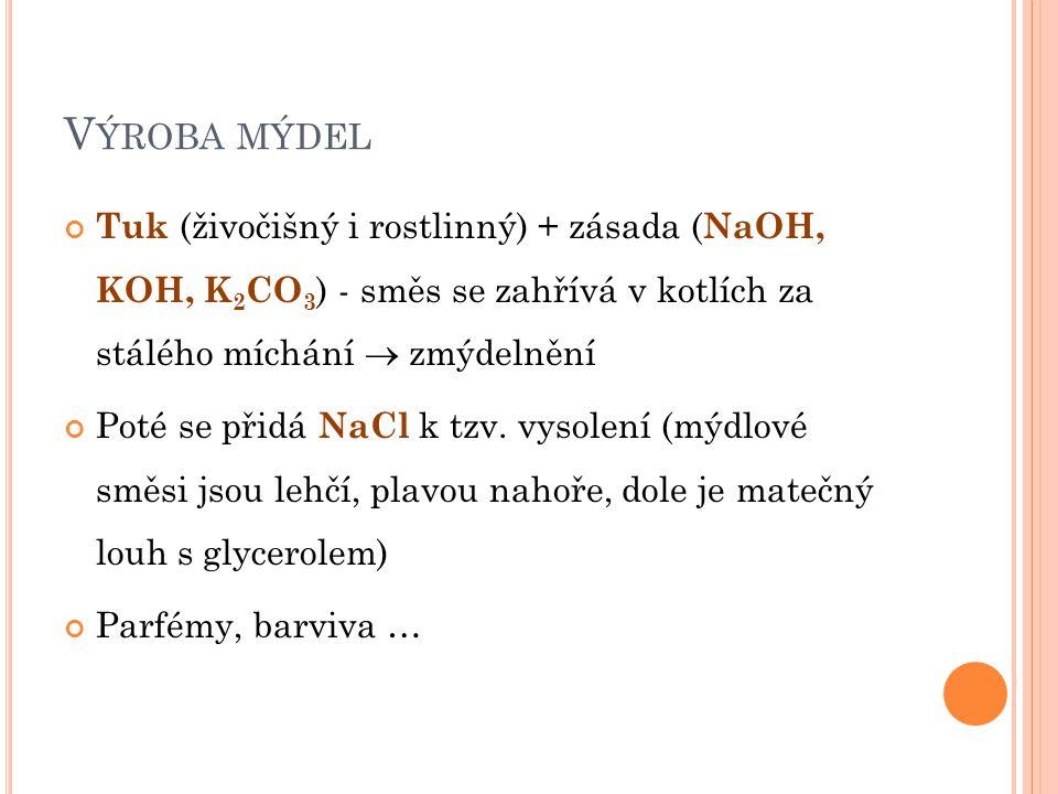 V ÝROBA MÝDEL Tuk (živočišný i rostlinný) + zásada ( NaOH, KOH, K 2 CO 3 ) - směs se zahřívá v kotlích za stálého míchání  zmýdelnění Poté se přidá N