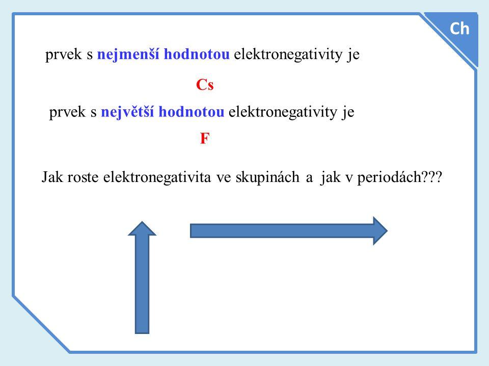 prvek s nejmenší hodnotou elektronegativity je Ch prvek s největší hodnotou elektronegativity je Jak roste elektronegativita ve skupinách a jak v periodách??.