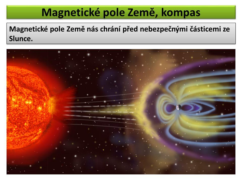 Magnetické pole Země, kompas Magnetické pole Země nás chrání před nebezpečnými částicemi ze Slunce.