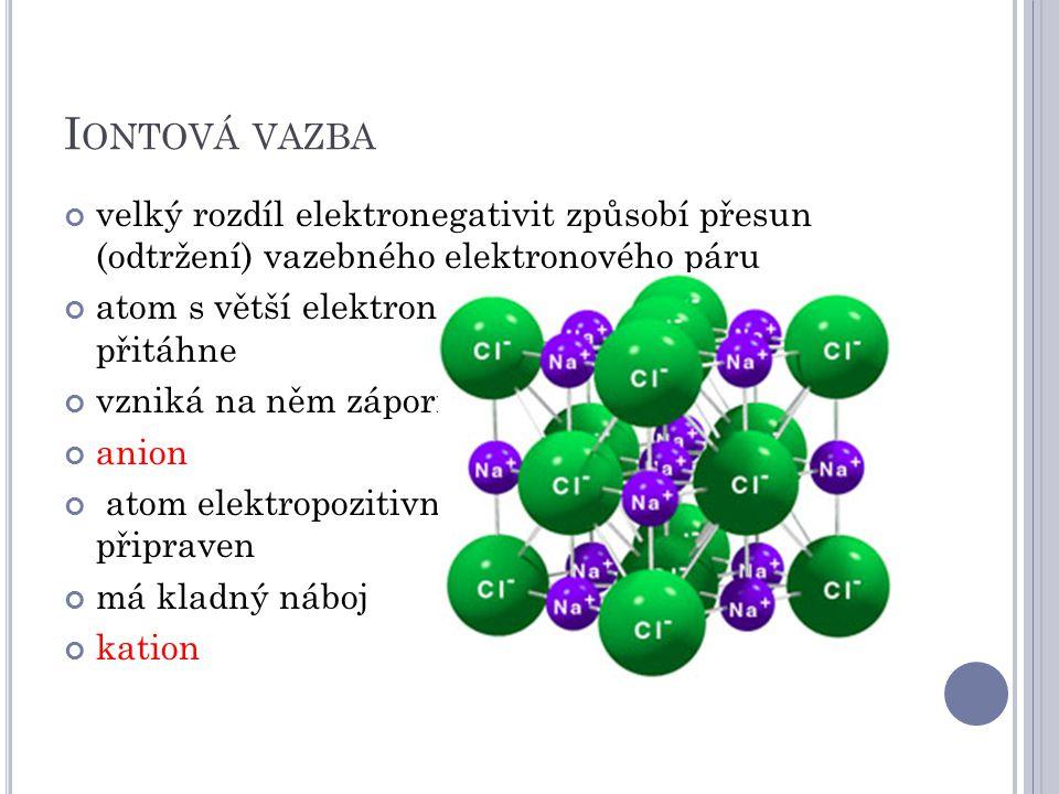 I ONTOVÁ VAZBA velký rozdíl elektronegativit způsobí přesun (odtržení) vazebného elektronového páru atom s větší elektronegativitou si vazebný pár přitáhne vzniká na něm záporný náboj anion atom elektropozitivní je o svůj elektron připraven má kladný náboj kation