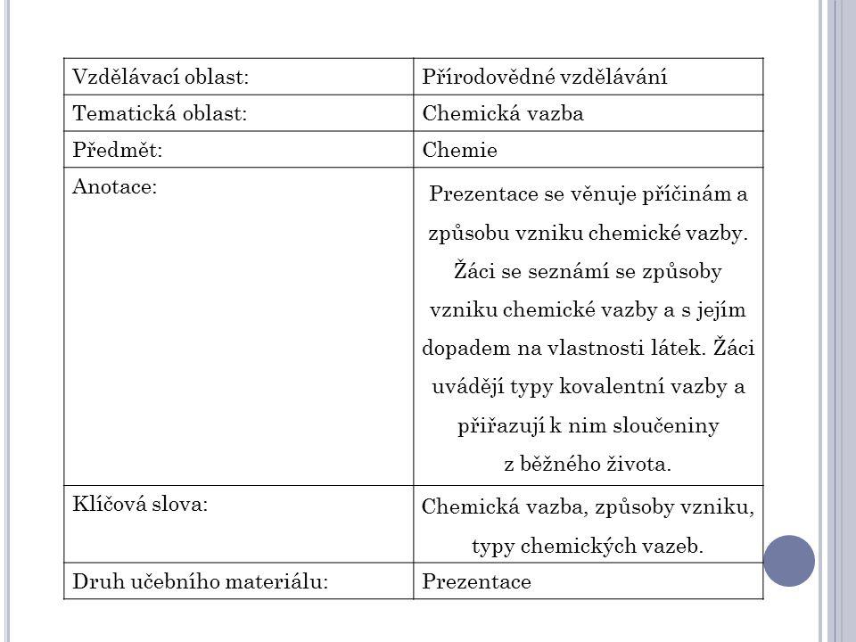 Vzdělávací oblast:Přírodovědné vzdělávání Tematická oblast:Chemická vazba Předmět:Chemie Anotace: Prezentace se věnuje příčinám a způsobu vzniku chemické vazby.