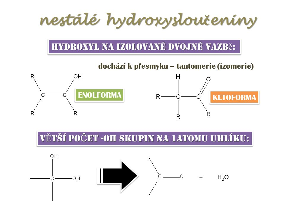 nestálé hydroxyslou č eniny hydroxyl na izolované dvojné vazb ě : dochází k p ř esmyku – tautomerie (izomerie) ENOLFORMA KETOFORMA V Ě TŠÍ PO Č ET -OH SKUPIN NA 1ATOMU UHLÍKU: + H 2 O