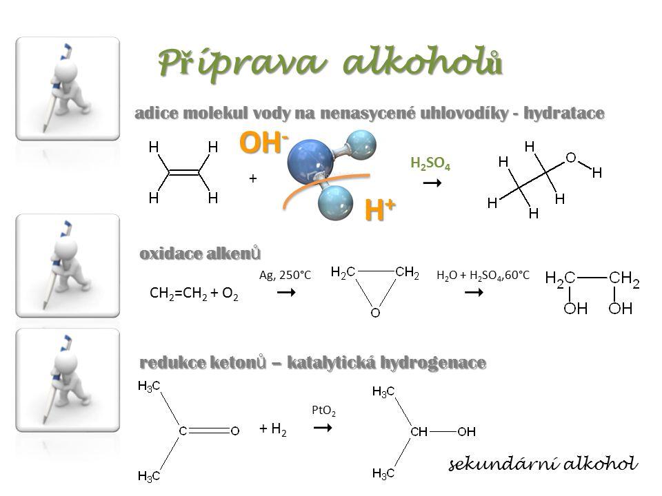 P ř íprava alkohol ů adice molekul vody na nenasycené uhlovodíky - hydratace +  H+H+H+H+ OH - oxidace alken ů redukce keton ů – katalytická hydrogenace H 2 SO 4 CH 2 =CH 2 + O 2 Ag, 250°C  H 2 O + H 2 SO 4,60°C + H 2 PtO 2  sekundární alkohol