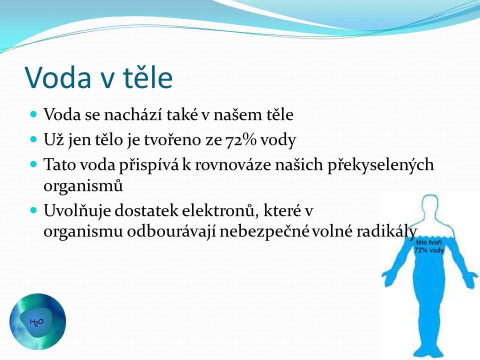 Zdroje: http://www.bevona.cz/znecisteni-vody-17 http://www.cojeco.cz/index.php?detail=1&id_desc=104 287&s_lang=2 http://www.cojeco.cz/index.php?detail=1&id_desc=104 287&s_lang=2 zelenepotraviny1.webnode.cz