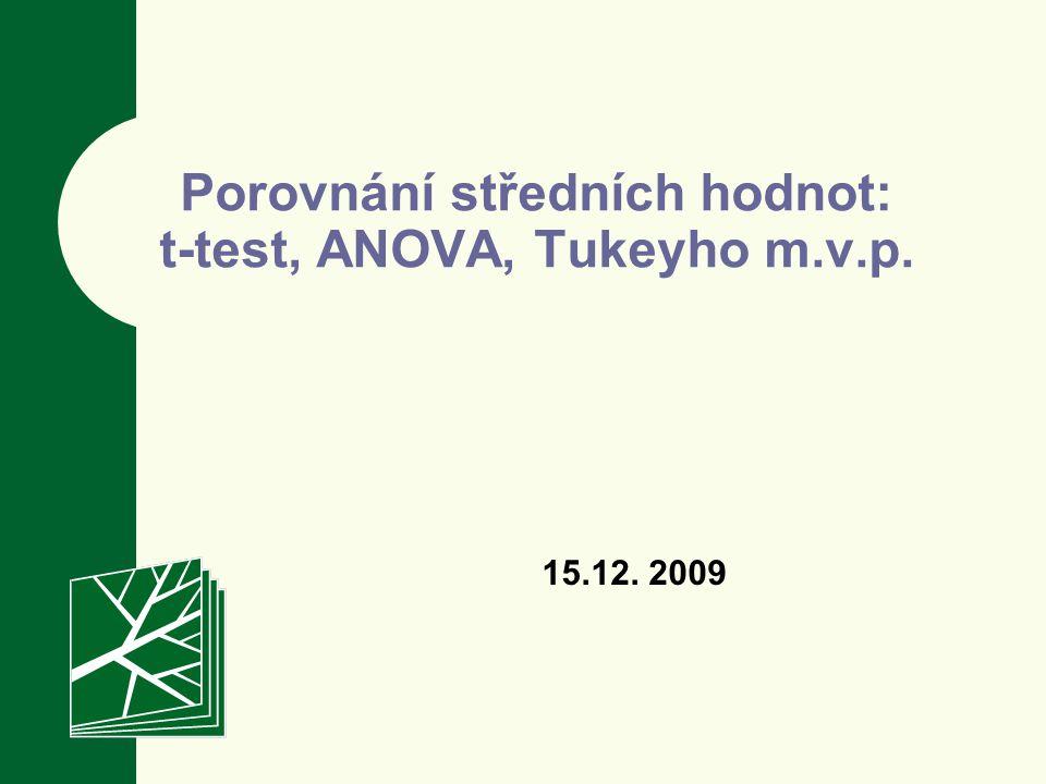 Porovnání středních hodnot: t-test, ANOVA, Tukeyho m.v.p. 15.12. 2009