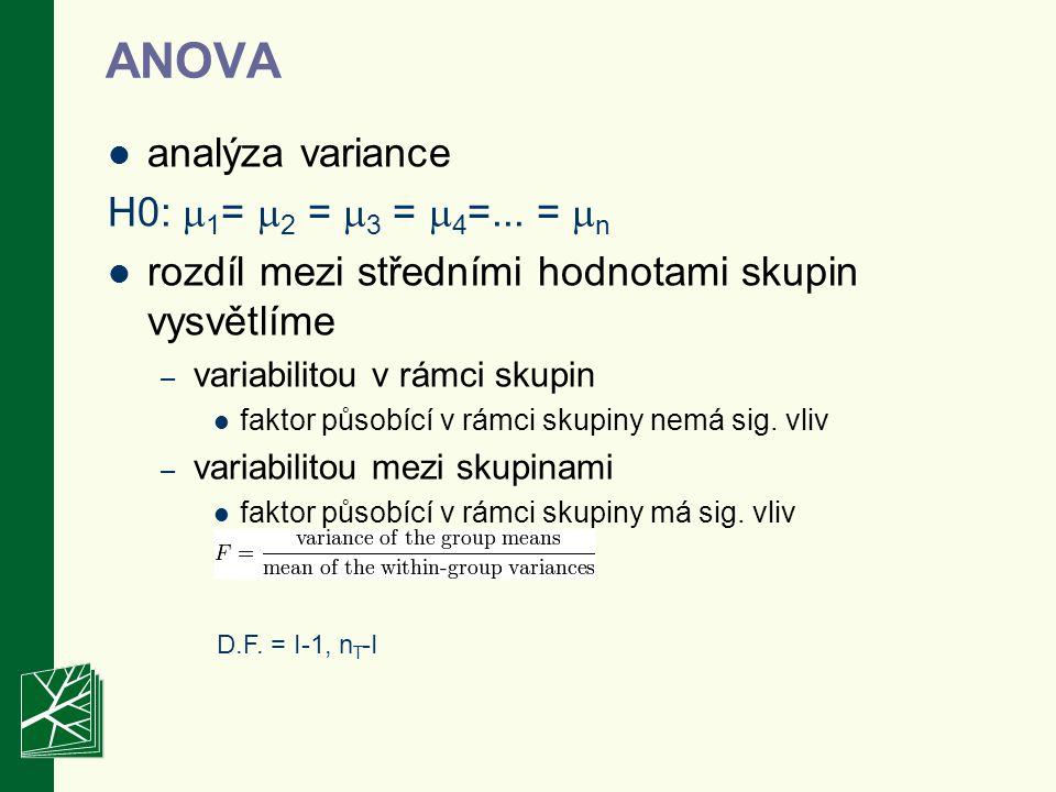 ANOVA analýza variance H0:  1 =  2 =  3 =  4 =... =  n rozdíl mezi středními hodnotami skupin vysvětlíme – variabilitou v rámci skupin faktor půs